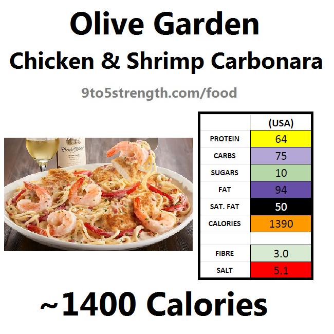 olive garden nutrition information calories chicken & shrimp carbonara