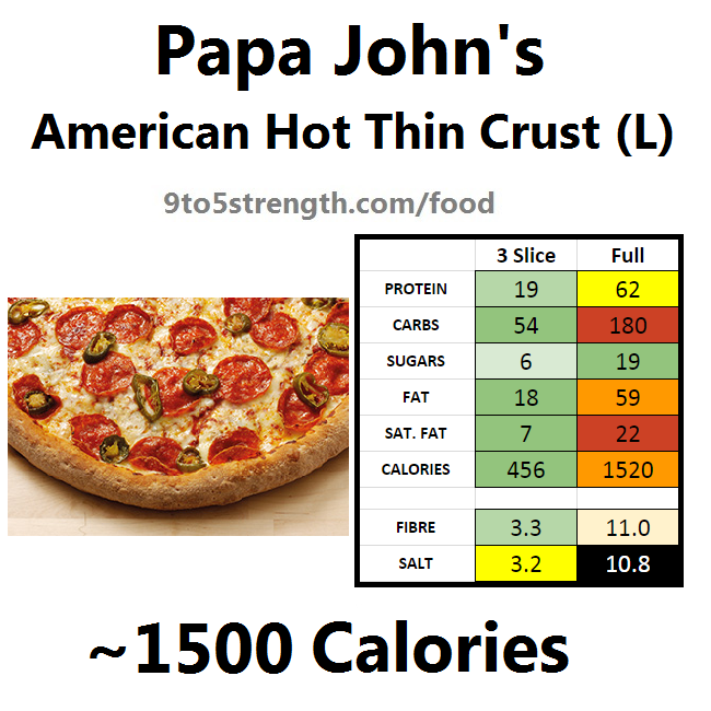 papa john's nutrition information calories pizza american hot