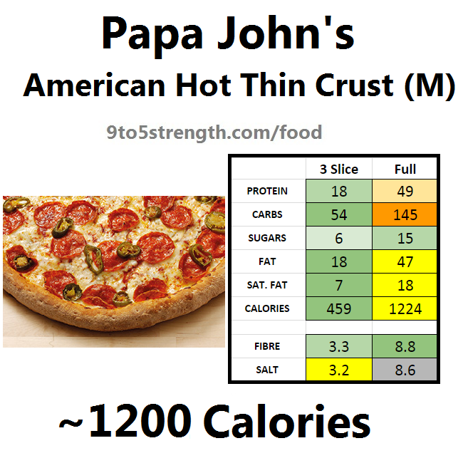 papa john's nutrition information calories american hot pizza