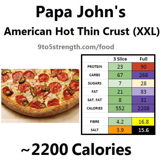 papa john's nutrition information calories thin crust american hot