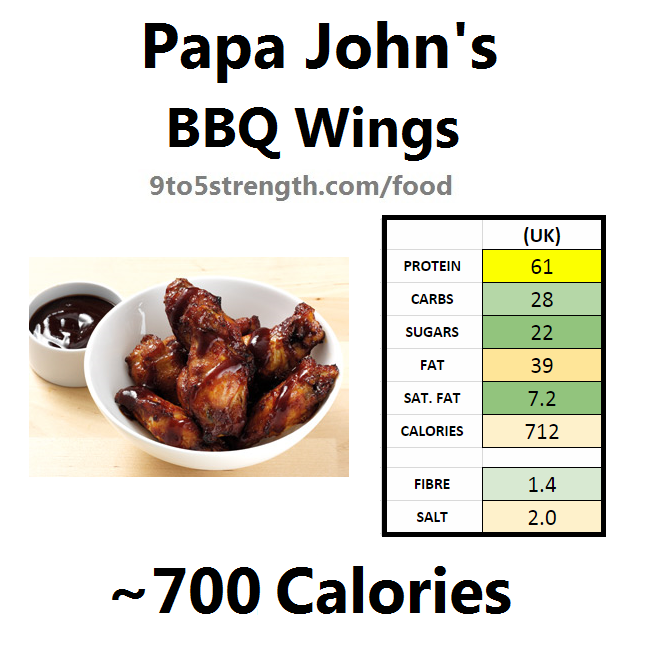 papa john's nutrition information calories bbq wings