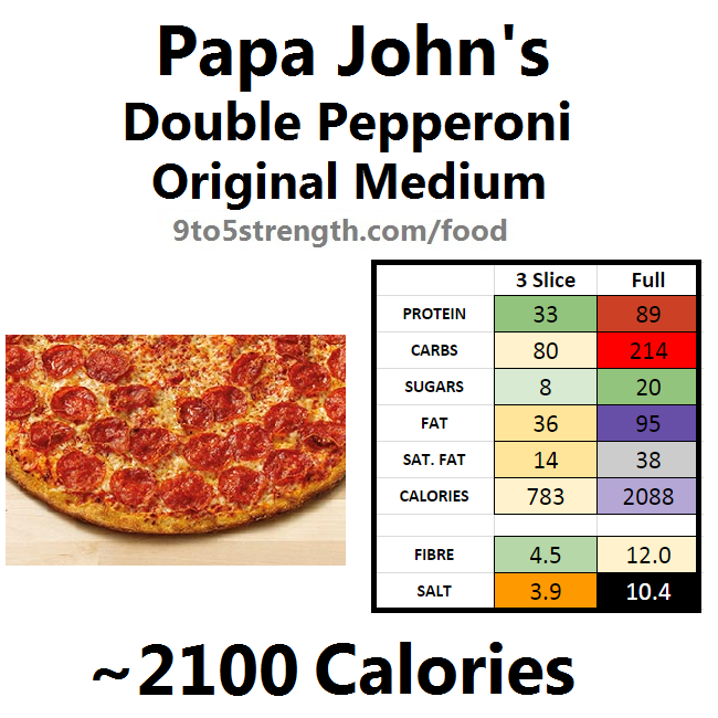 papa john's nutrition information calories double pepperoni