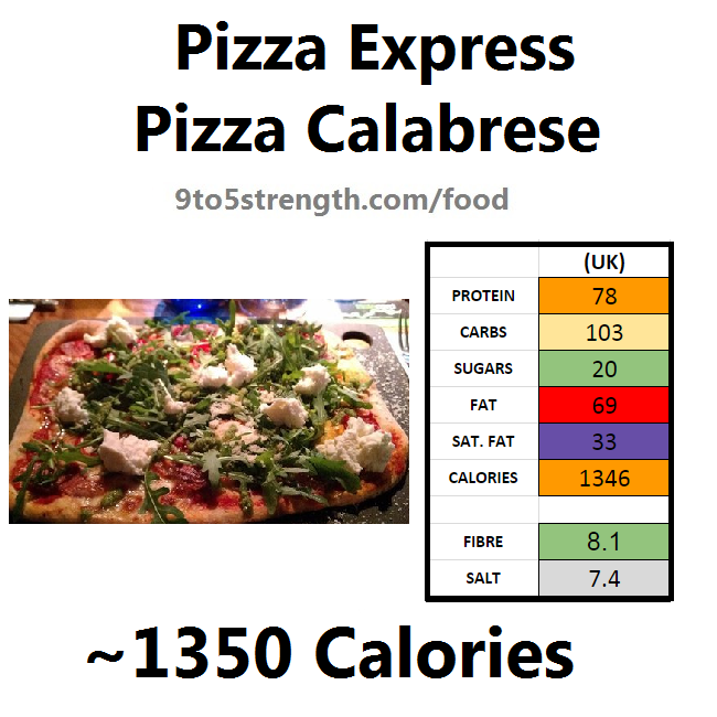 pizza express calories nutrition information pizza calabrese