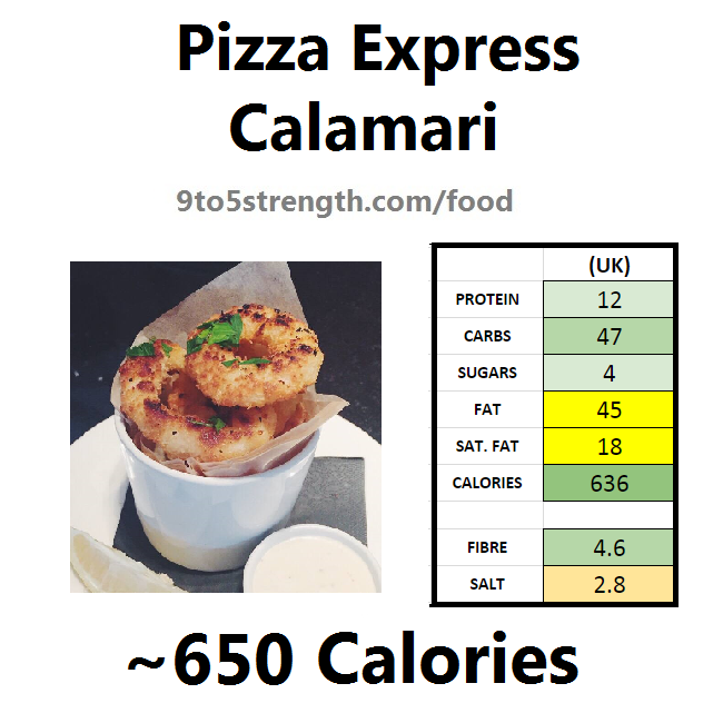 pizza express calories nutrition information calamari
