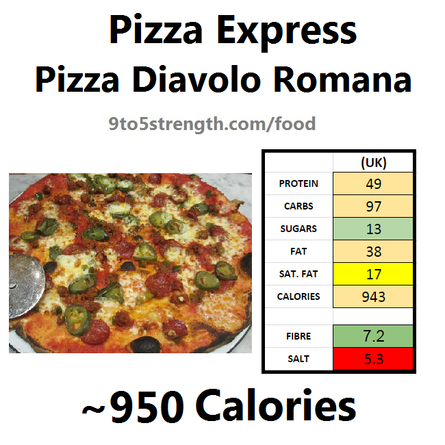 pizza express calories nutrition information diavolo romana