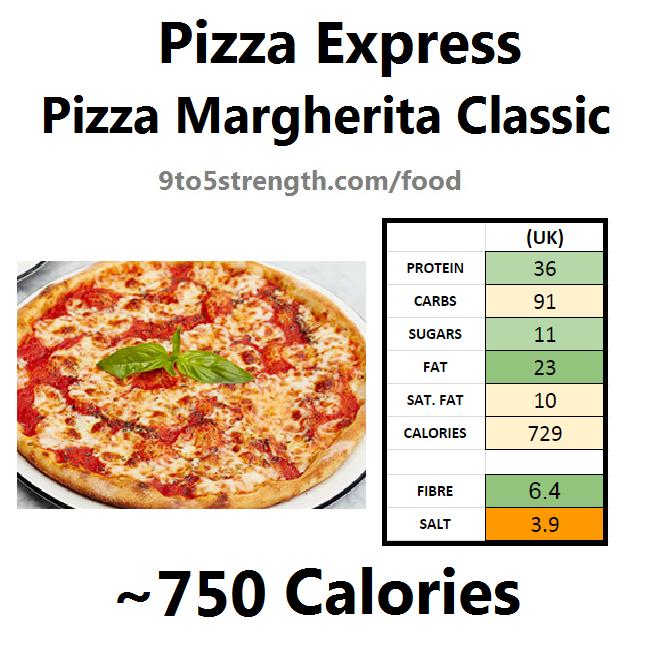 pizza express calories nutrition information pizza margherita classic