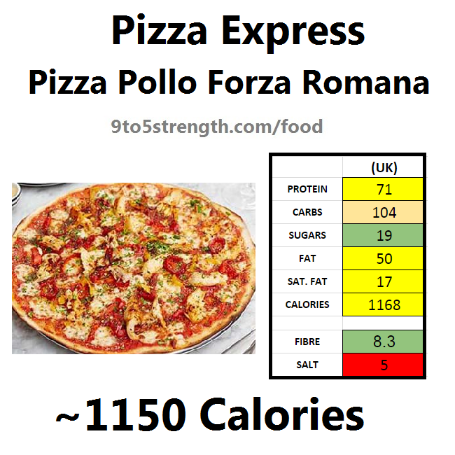 pizza express calories nutrition information pollo forza romana