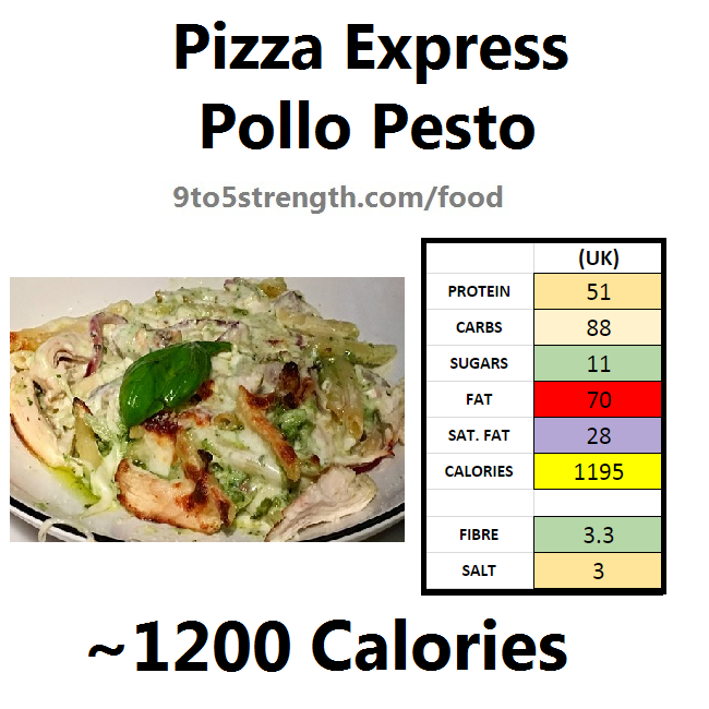 pizza express calories nutrition information pollo pesto