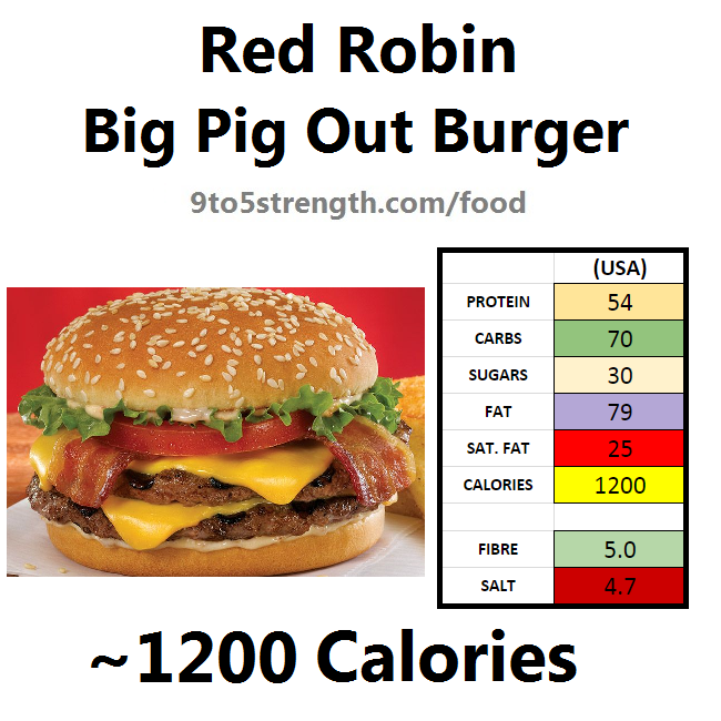 nutrition information calories red robin big pig out burger