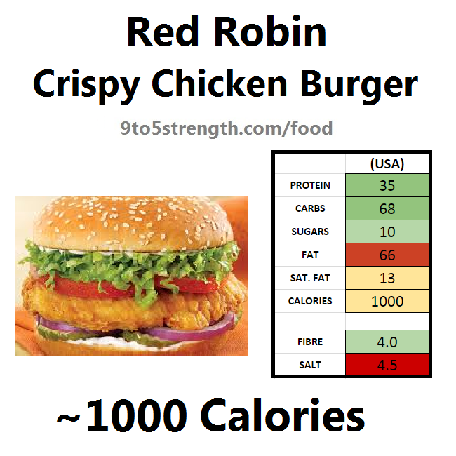 nutrition information calories red robin crispy chicken burger