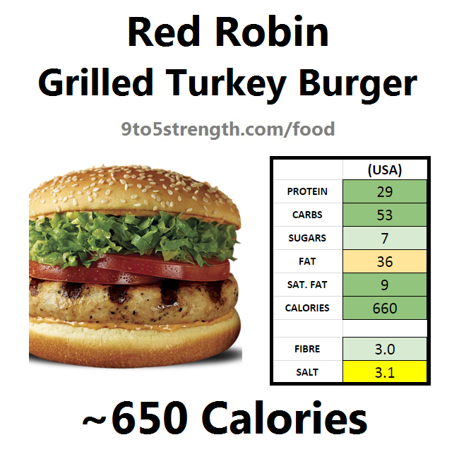 nutrition information calories red robin grilled turkey burger