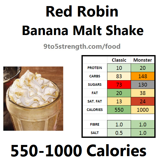 nutrition information calories red robin banana malt shake