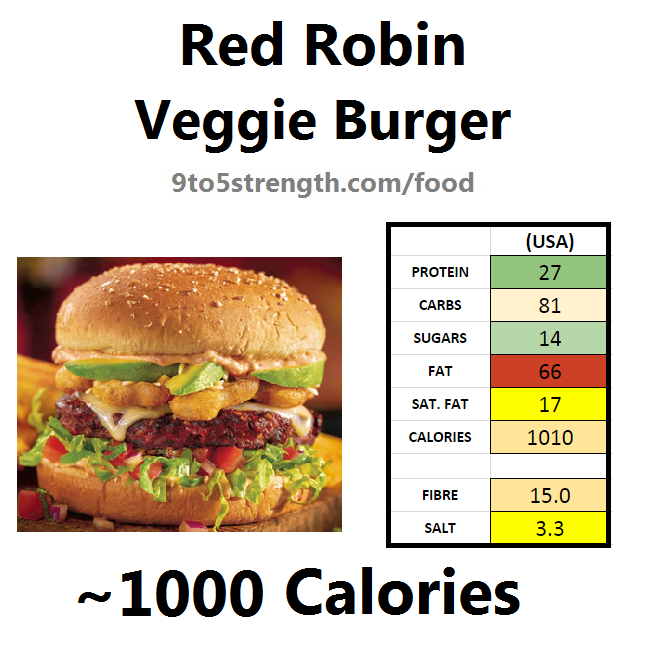 nutrition information calories red robin veggie burger