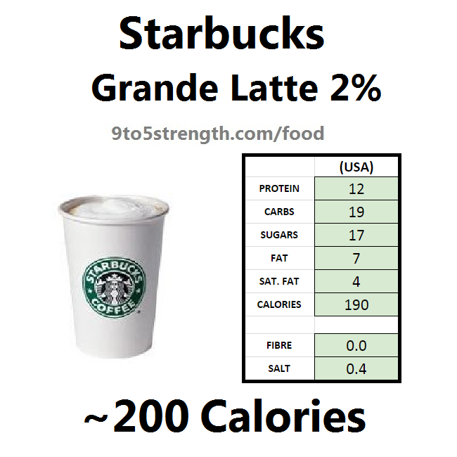 starbucks nutrition information calories latte