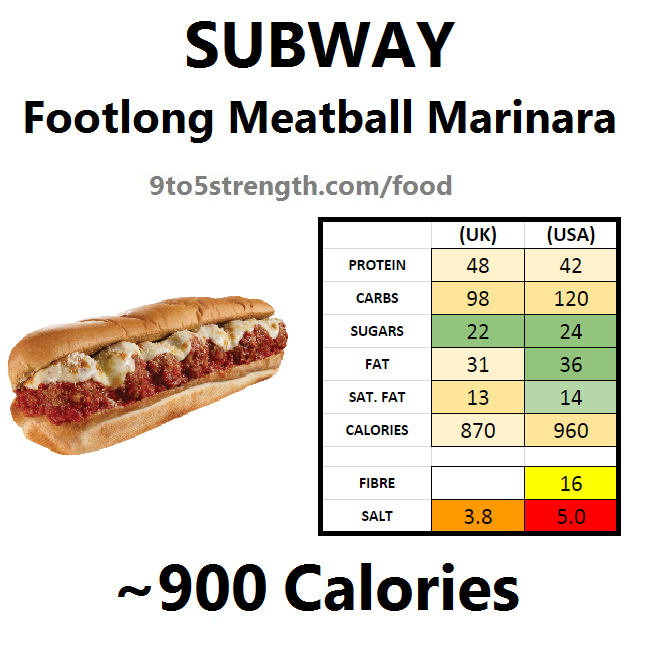 subway nutrition information calories meatball marinara