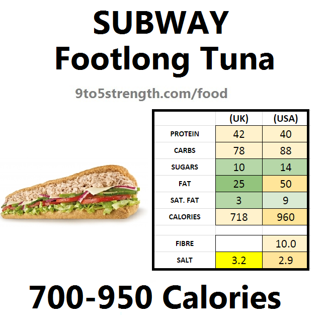 subway nutrition information calories tuna