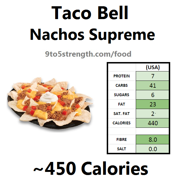 taco bell nutrition information calories nachos supreme