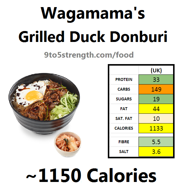 how many calories in wagamama grilled duck donburi
