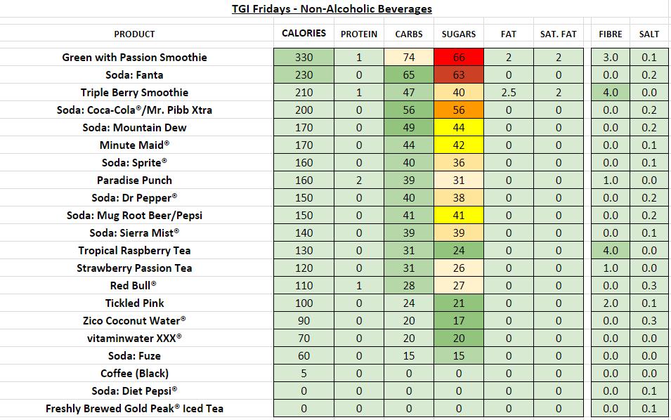 TGI fridays nutrition information calories beverages