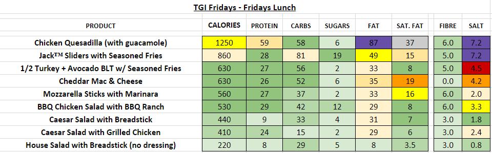 TGI fridays nutrition information calories fridays lunch