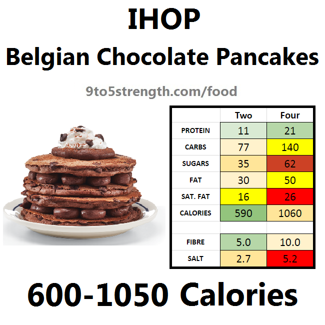 nutrition information calories IHOP belgian chocolate pancakes
