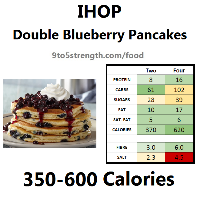 nutrition information calories IHOP double blueberry pancakes