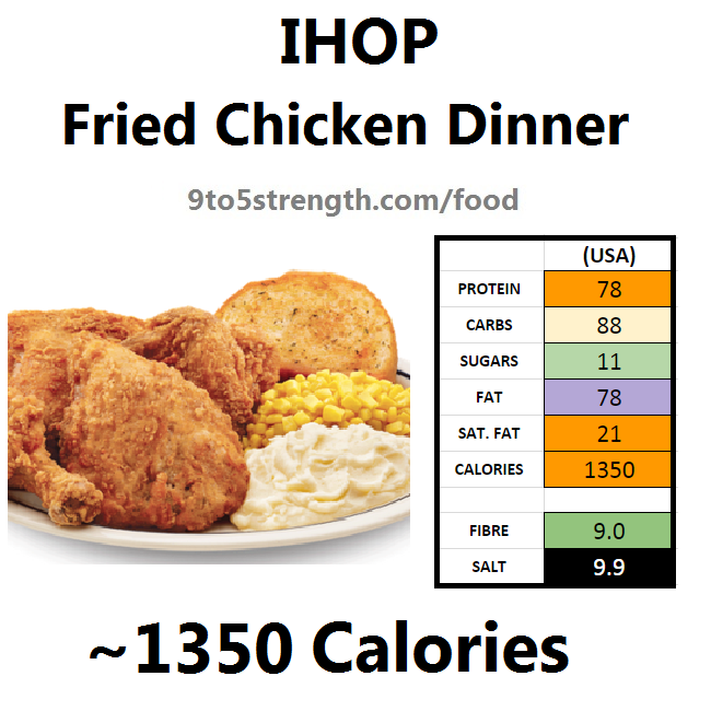 nutrition information calories IHOP fried chicken dinner