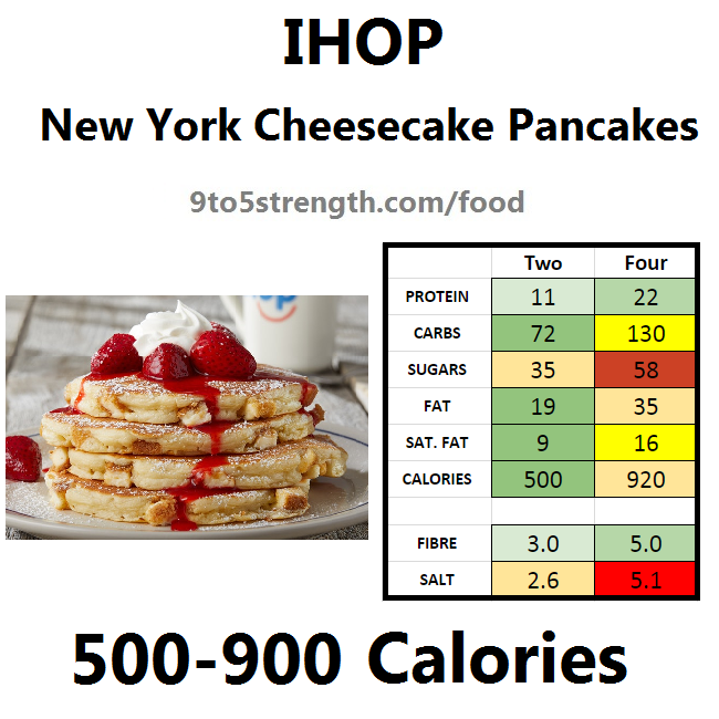 nutrition information calories IHOP new york cheesecake pancakes