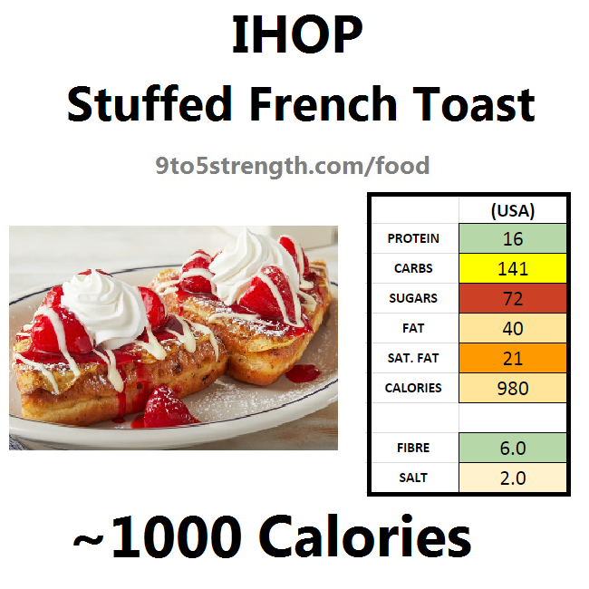 nutrition information calories IHOP stuffed french toast