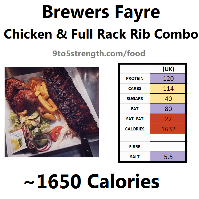 brewers fayre nutrition information calories chicken full rack rib combo