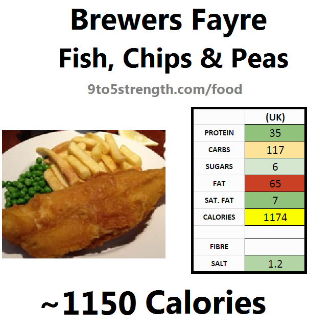 brewers fayre nutrition information calories fish chips peas