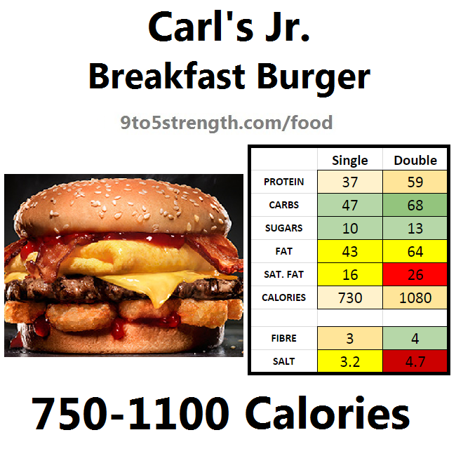 carl's jr calories nutrition information breakfast burger