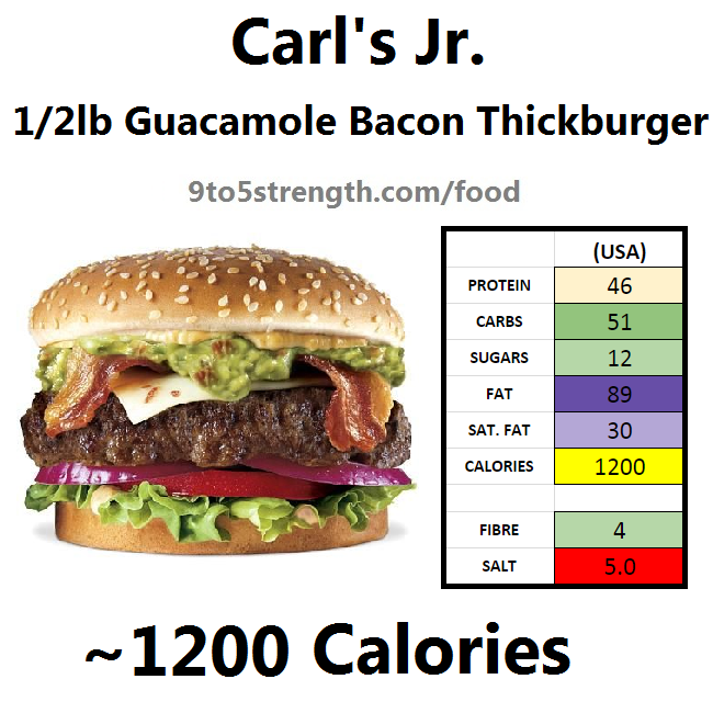 carl's jr calories nutrition information guacamole bacon thickburger