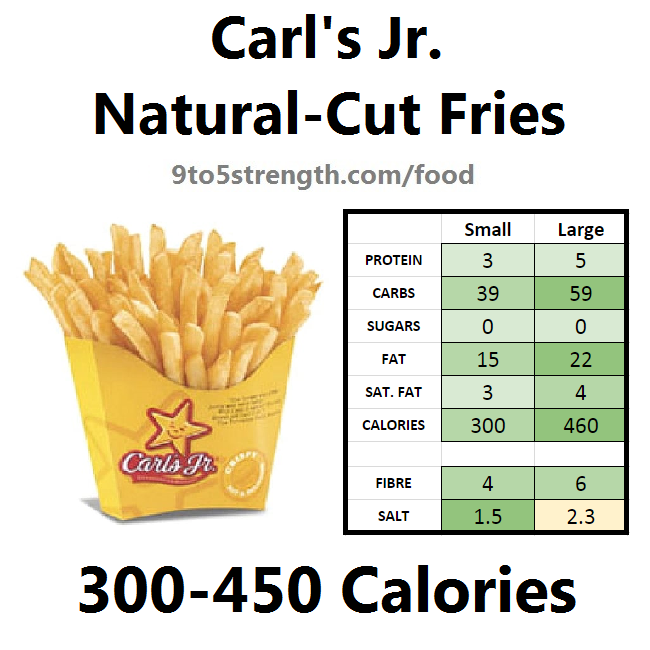 carl's jr calories nutrition information natural cut fries