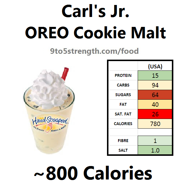 carl's jr calories nutrition information oreo cookie malt