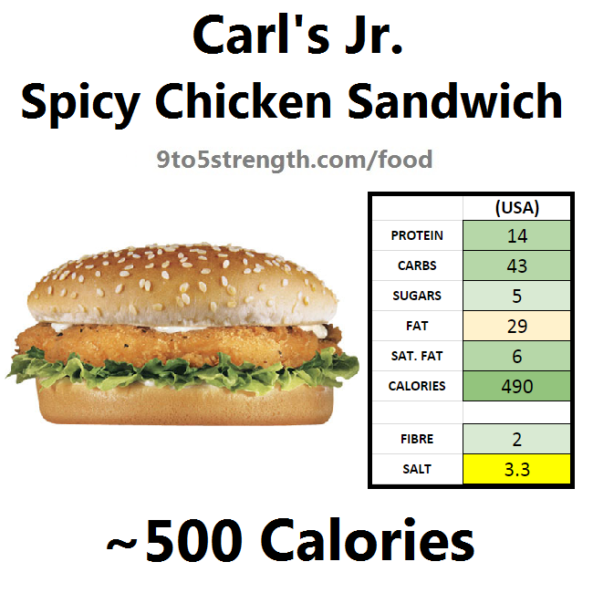 carl's jr calories nutrition information spicy chicken sandwich