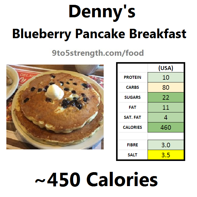 denny's nutrition information calories menu blueberry pancake breakfast