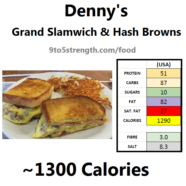 denny's nutrition information calories menu grand slamwich hash browns