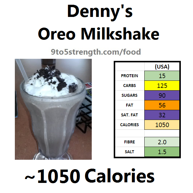 denny's nutrition information calories menu oreo milkshake