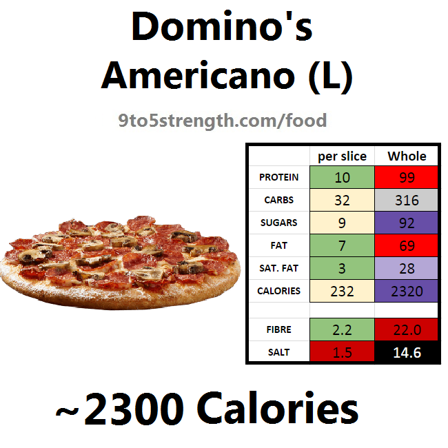 nutrition info calories domino's pizza americano