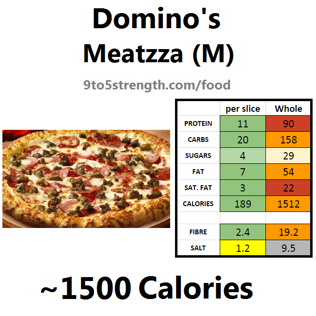 nutrition info calories domino's pizza meatzza