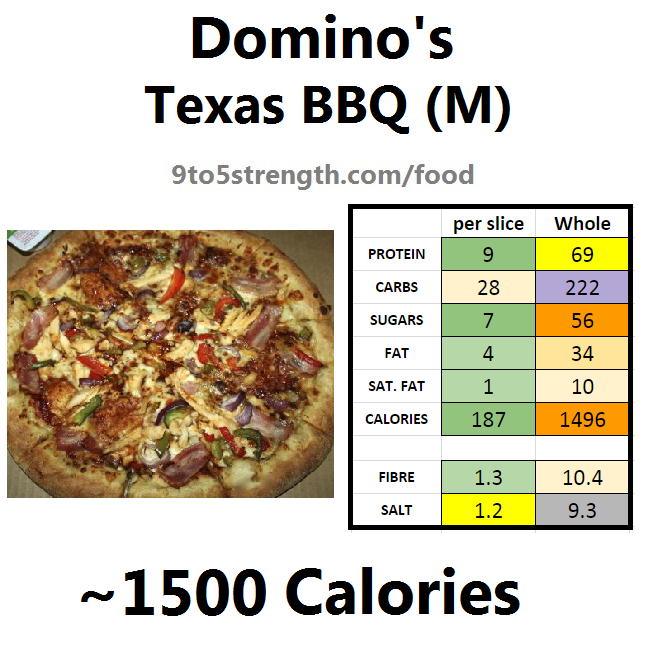 nutrition info calories domino's pizza texas bbq