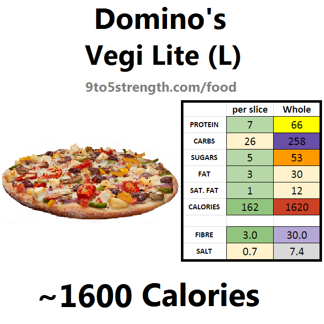 nutrition info calories domino's pizza vegi lite