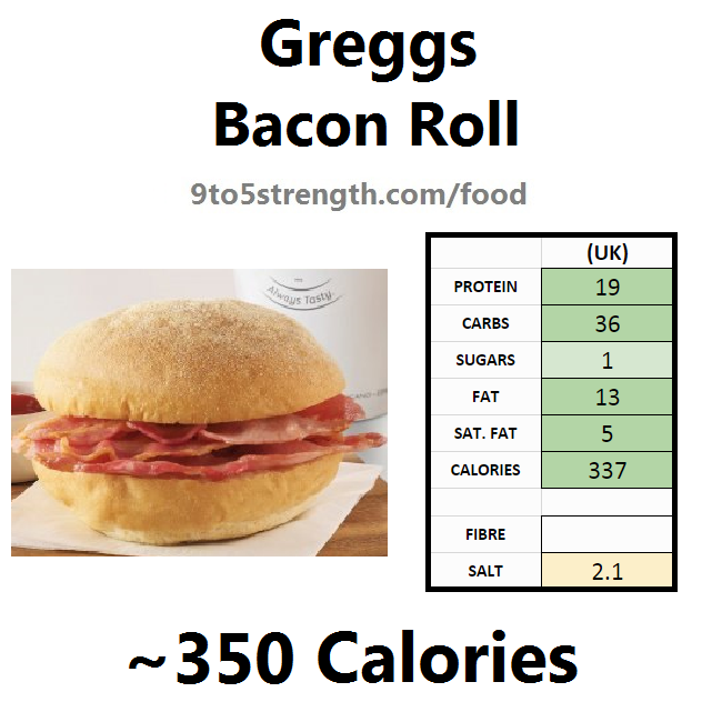 greggs nutrition information calories bacon roll