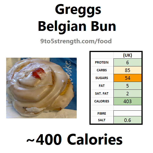 greggs nutrition information calories belgian bun