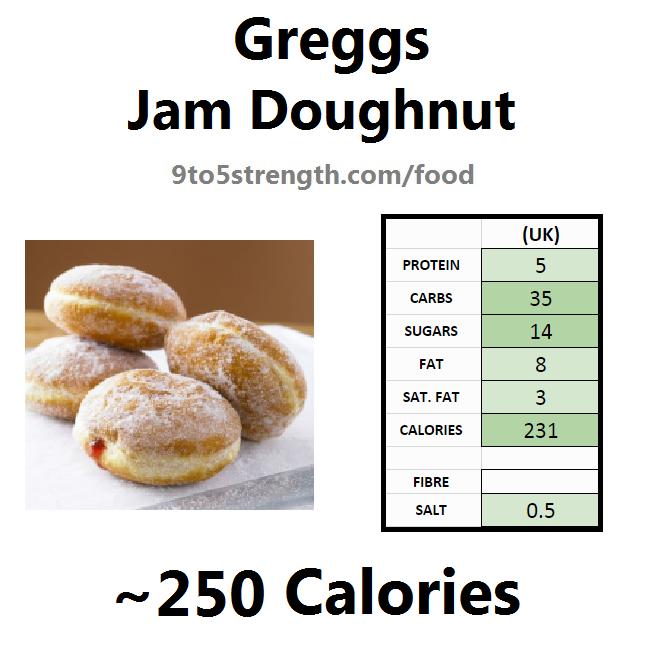 greggs nutrition information calories jam doughnut