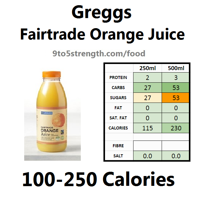 greggs nutrition information calories orange juice