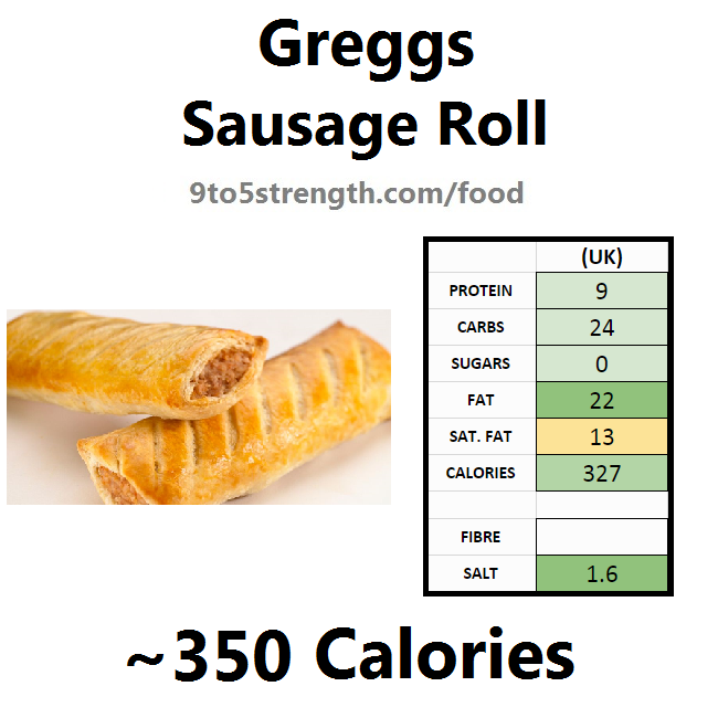 greggs nutrition information calories sausage roll