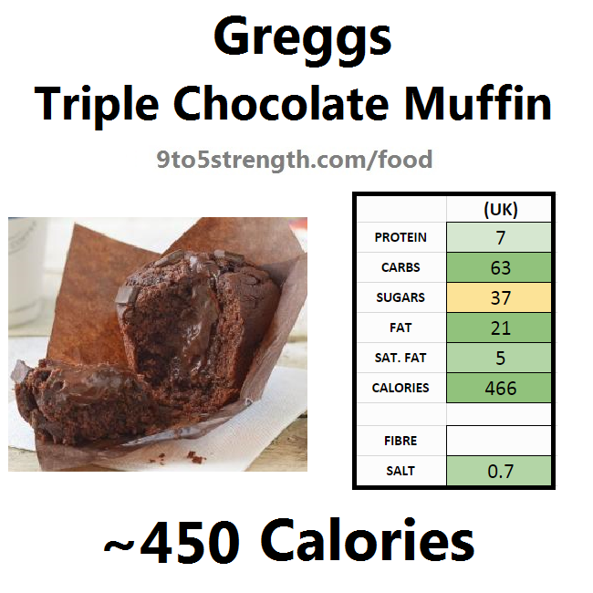 greggs nutrition information calories triple chocolate muffin