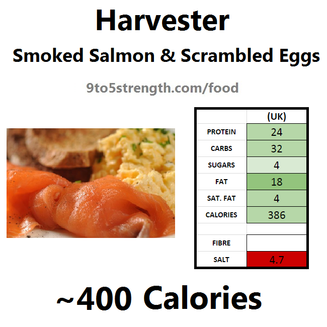 harvester nutrition information calories smoked salmon scrambled eggs